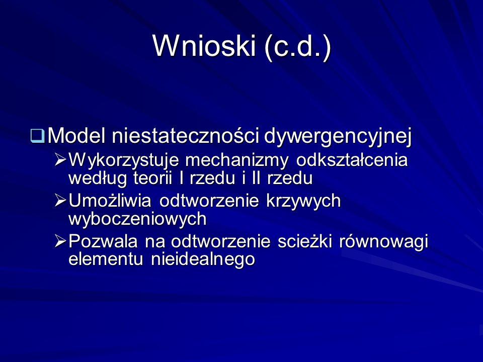 Wnioski (c.d.) Model niestateczności dywergencyjnej