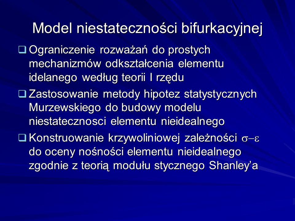 Model niestateczności bifurkacyjnej