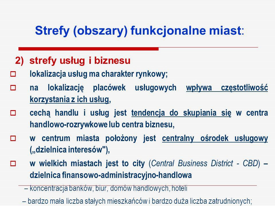 Strefy (obszary) funkcjonalne miast: