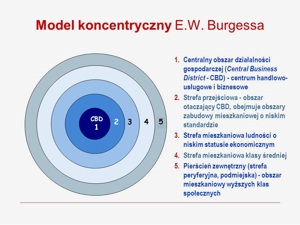 Model koncentryczny E.W. Burgessa