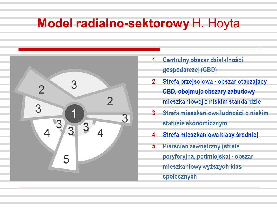Model radialno-sektorowy H. Hoyta