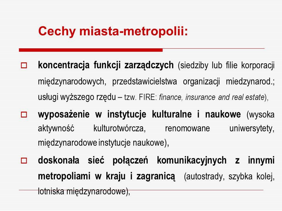 Cechy miasta-metropolii: