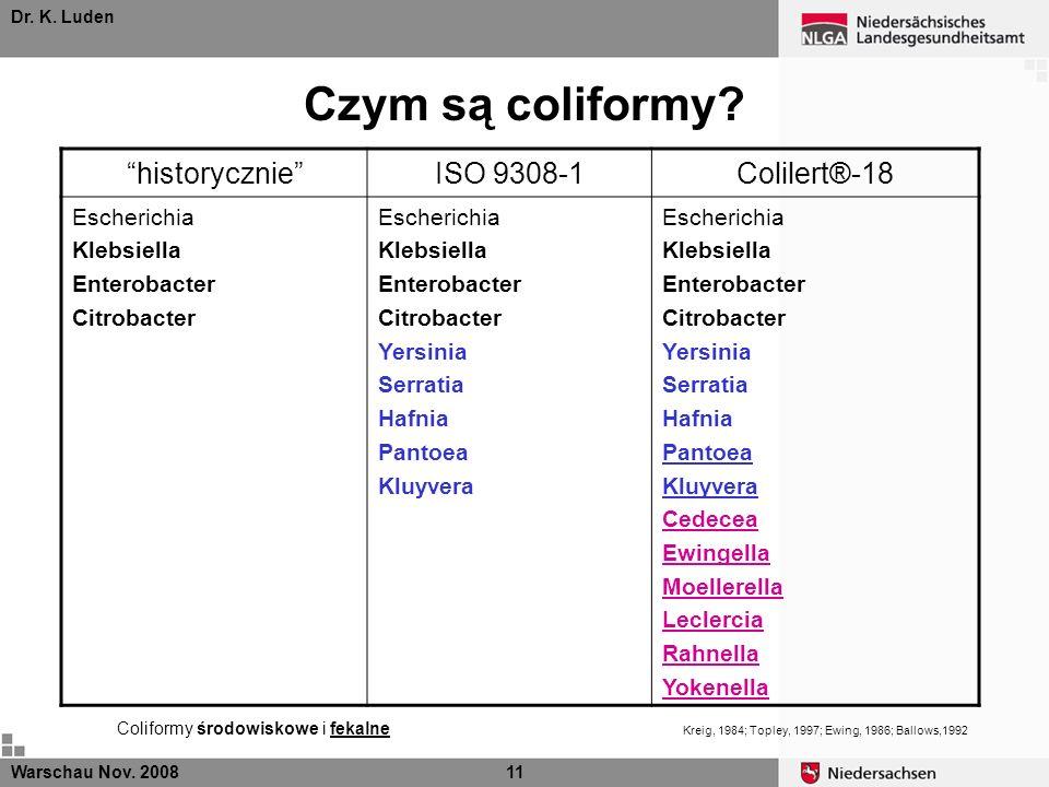 Czym są coliformy historycznie ISO 9308-1 Colilert®-18 Escherichia
