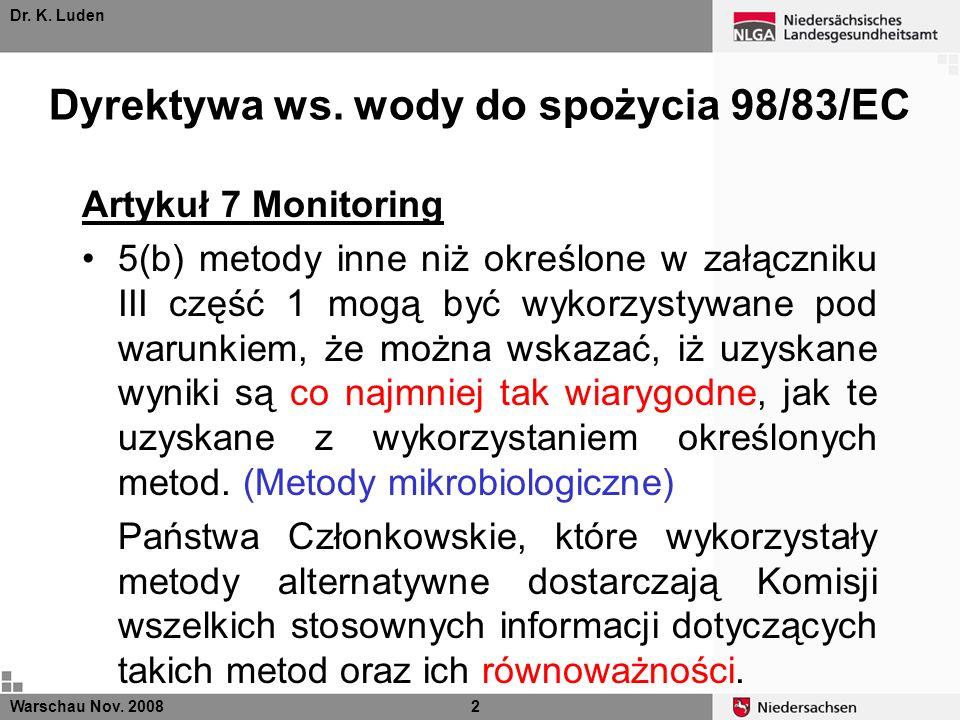 Dyrektywa ws. wody do spożycia 98/83/EC