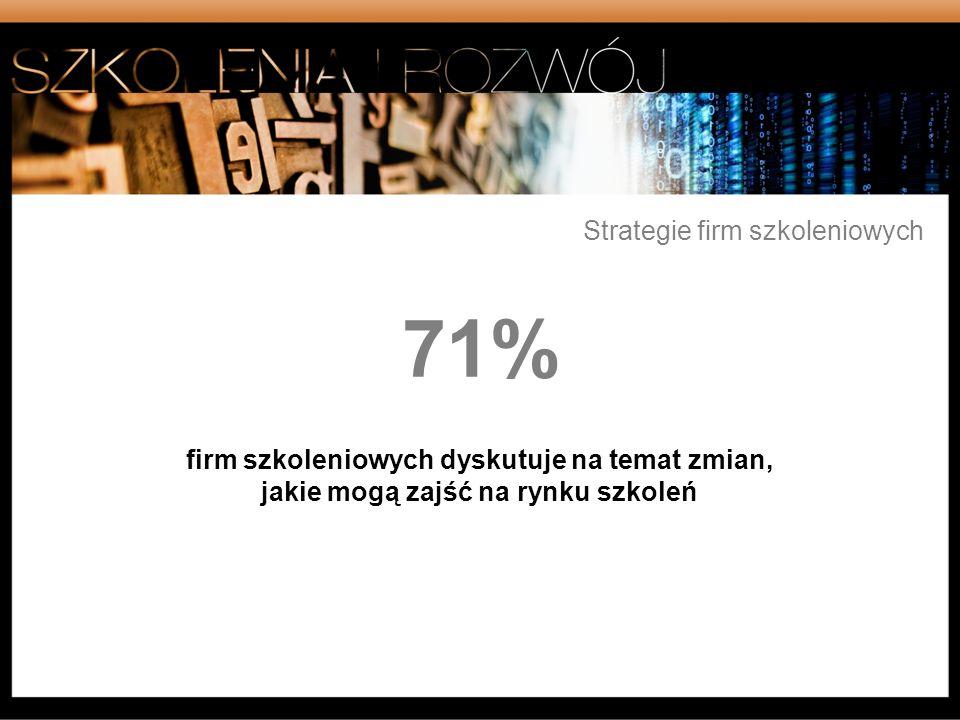 71% Strategie firm szkoleniowych