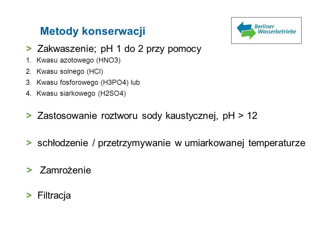 Metody konserwacji > Zakwaszenie; pH 1 do 2 przy pomocy