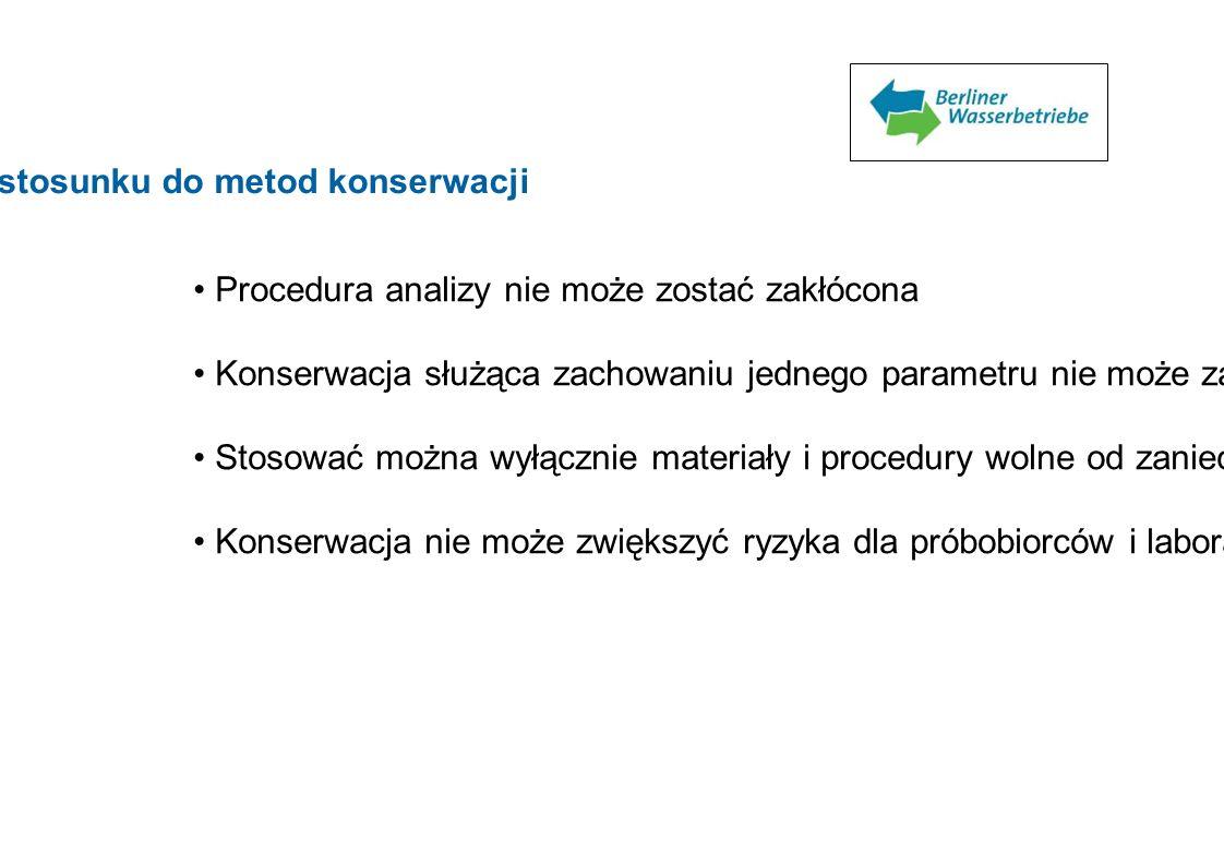 Wymagania w stosunku do metod konserwacji