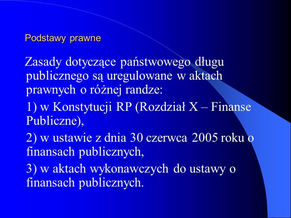 1) w Konstytucji RP (Rozdział X – Finanse Publiczne),