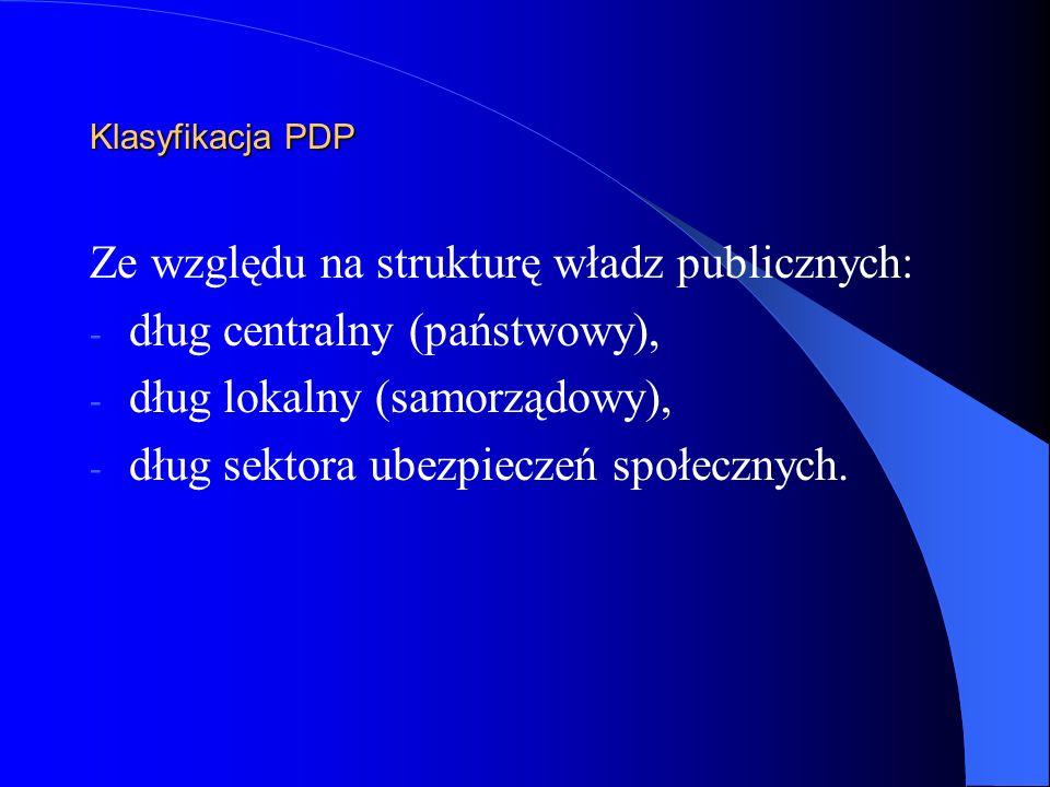 Ze względu na strukturę władz publicznych: dług centralny (państwowy),