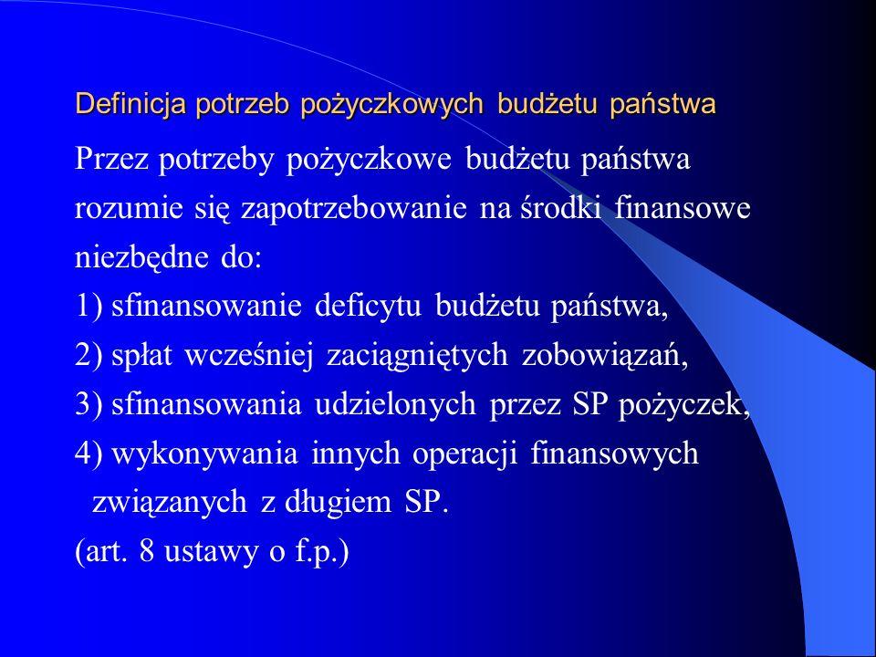 Definicja potrzeb pożyczkowych budżetu państwa