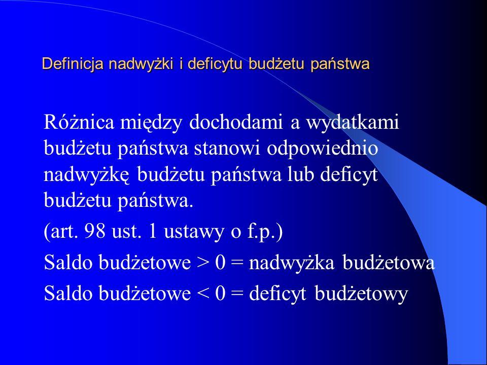 Definicja nadwyżki i deficytu budżetu państwa