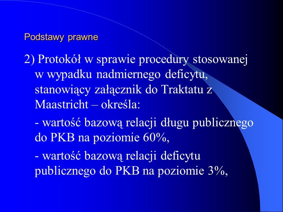 - wartość bazową relacji długu publicznego do PKB na poziomie 60%,