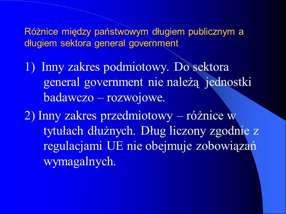 Różnice między państwowym długiem publicznym a długiem sektora general government