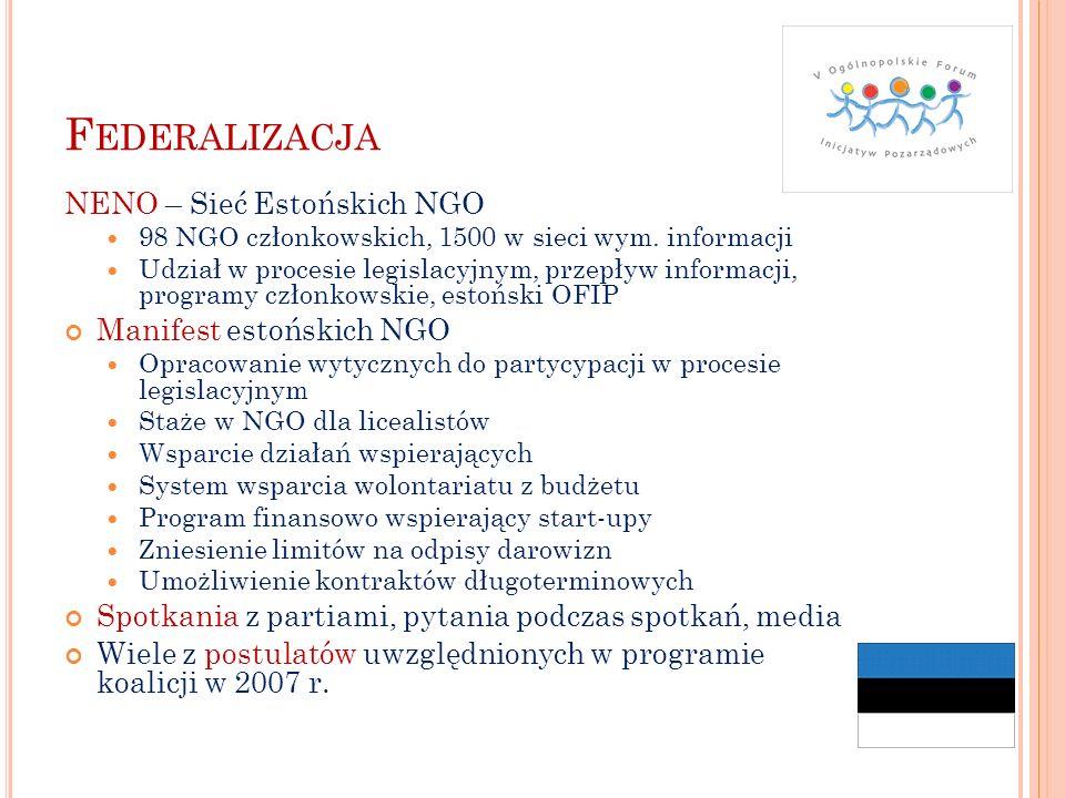 Federalizacja NENO – Sieć Estońskich NGO Manifest estońskich NGO