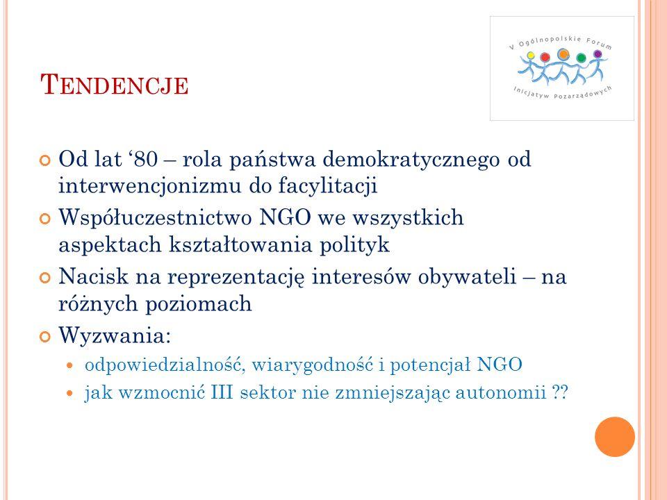 Tendencje Od lat '80 – rola państwa demokratycznego od interwencjonizmu do facylitacji.