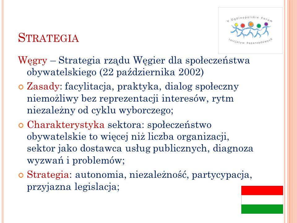 Strategia Węgry – Strategia rządu Węgier dla społeczeństwa obywatelskiego (22 października 2002)