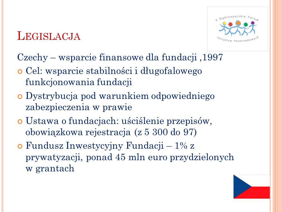 Legislacja Czechy – wsparcie finansowe dla fundacji ,1997
