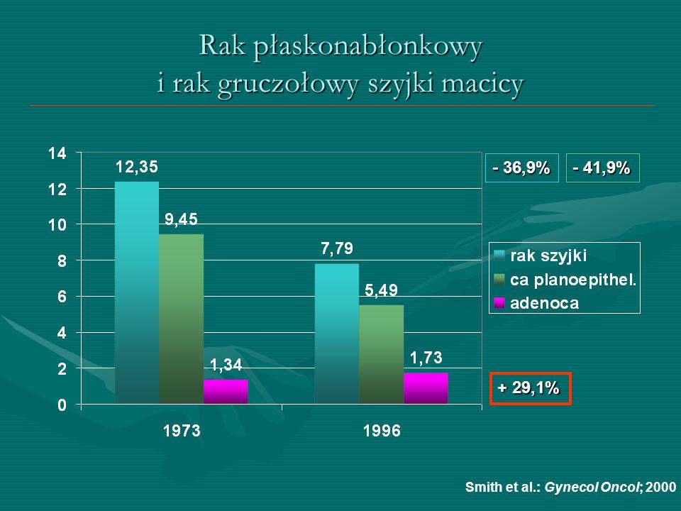 Rak płaskonabłonkowy i rak gruczołowy szyjki macicy