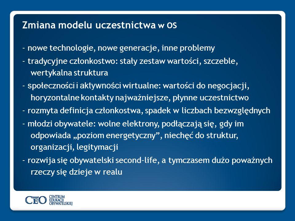 Zmiana modelu uczestnictwa w OS