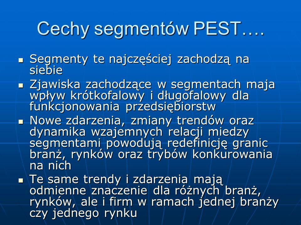 Cechy segmentów PEST…. Segmenty te najczęściej zachodzą na siebie