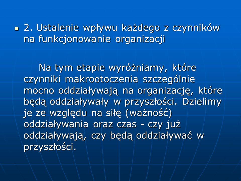 2. Ustalenie wpływu każdego z czynników na funkcjonowanie organizacji
