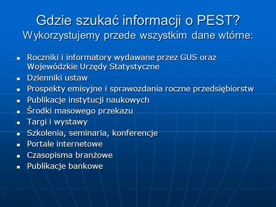 Gdzie szukać informacji o PEST