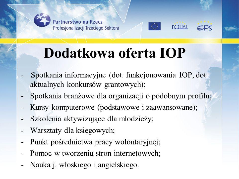 Dodatkowa oferta IOP - Spotkania informacyjne (dot. funkcjonowania IOP, dot. aktualnych konkursów grantowych);