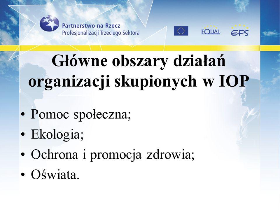 Główne obszary działań organizacji skupionych w IOP