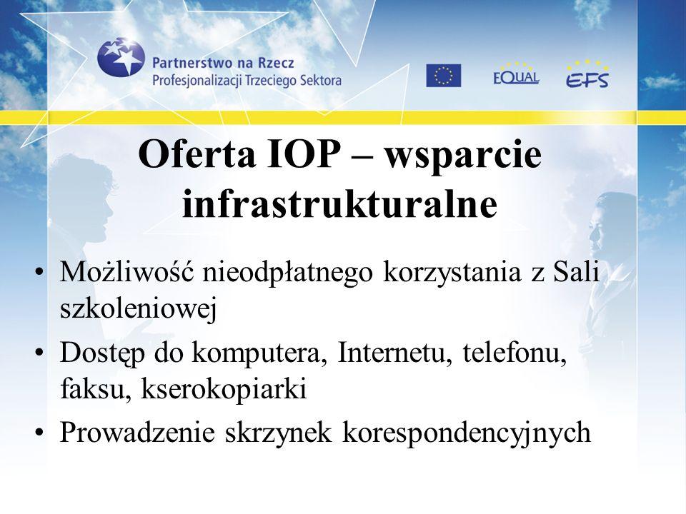 Oferta IOP – wsparcie infrastrukturalne