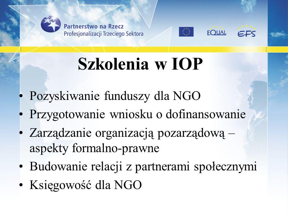 Szkolenia w IOP Pozyskiwanie funduszy dla NGO