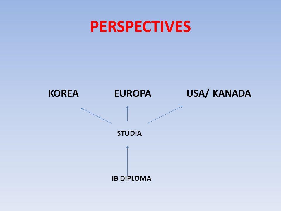 PERSPECTIVES KOREA EUROPA USA/ KANADA STUDIA IB DIPLOMA