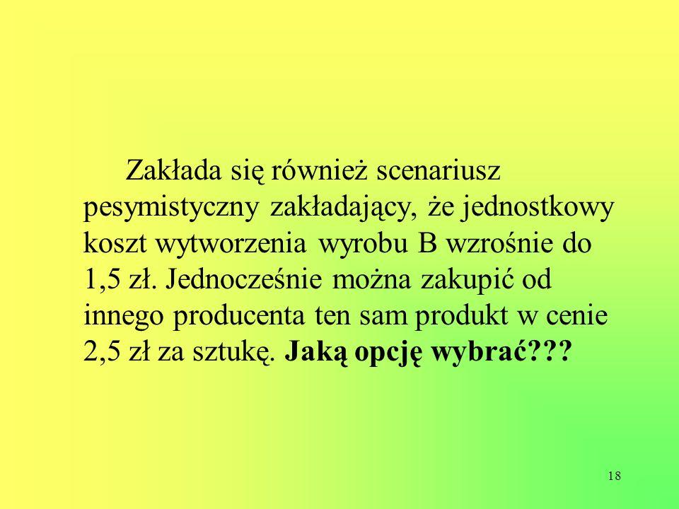 Zakłada się również scenariusz pesymistyczny zakładający, że jednostkowy koszt wytworzenia wyrobu B wzrośnie do 1,5 zł.