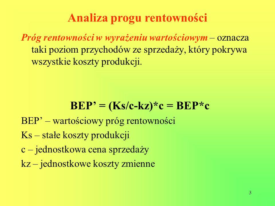 Analiza progu rentowności BEP' = (Ks/c-kz)*c = BEP*c