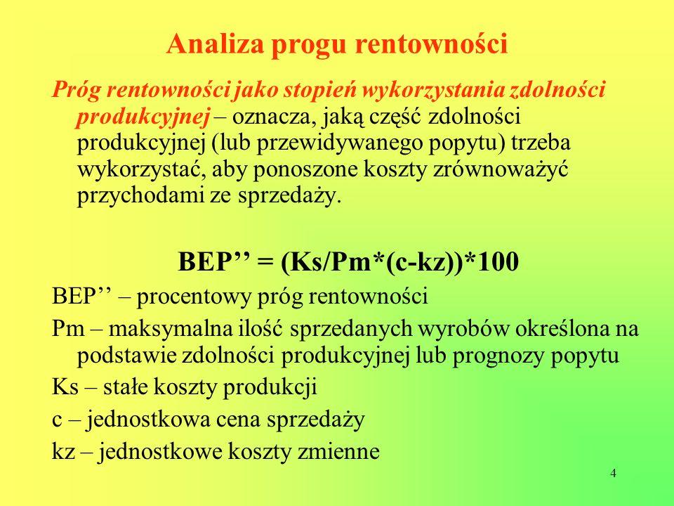 Analiza progu rentowności BEP'' = (Ks/Pm*(c-kz))*100