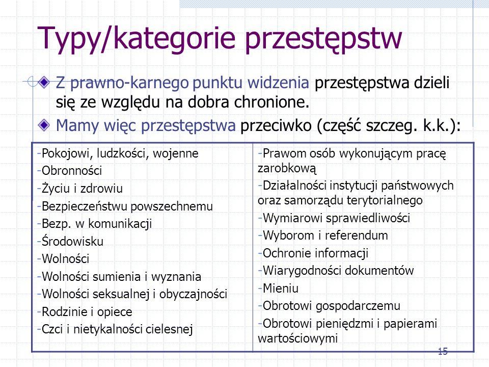 Typy/kategorie przestępstw