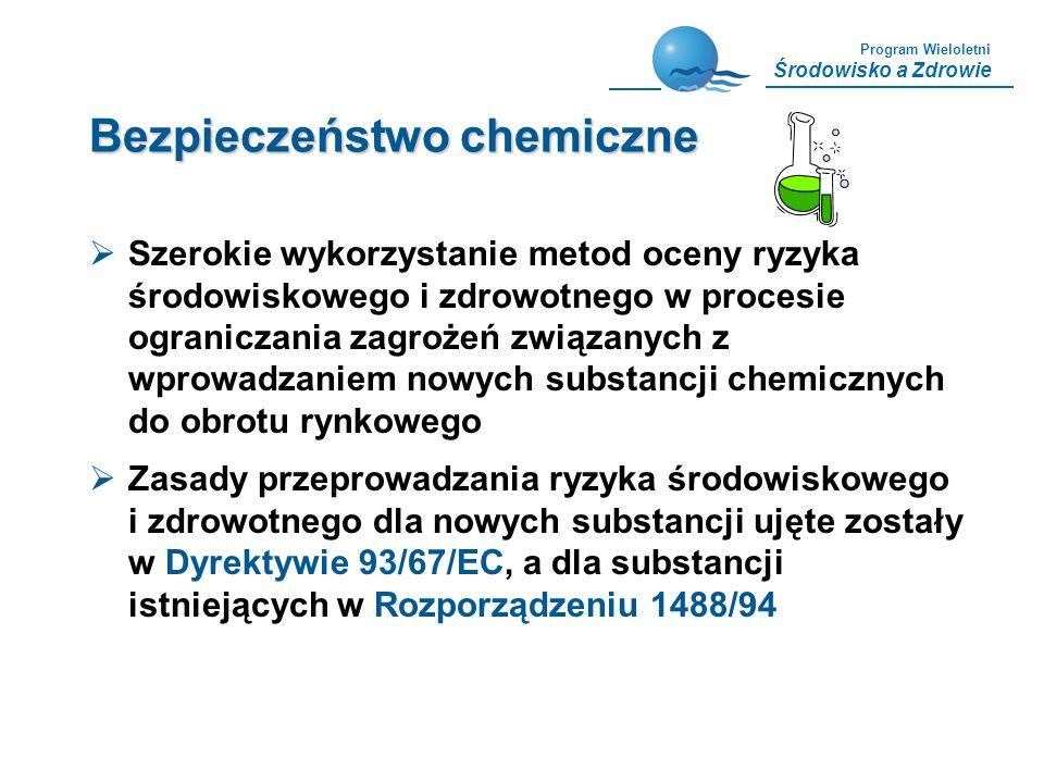 Bezpieczeństwo chemiczne