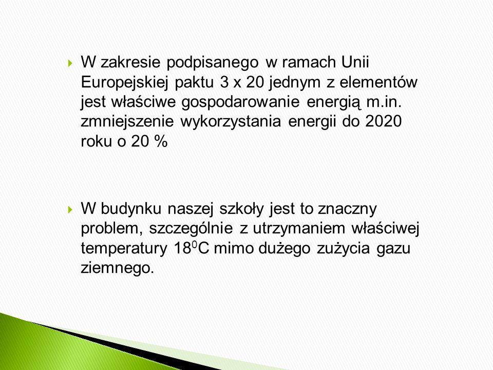 W zakresie podpisanego w ramach Unii Europejskiej paktu 3 x 20 jednym z elementów jest właściwe gospodarowanie energią m.in. zmniejszenie wykorzystania energii do 2020 roku o 20 %