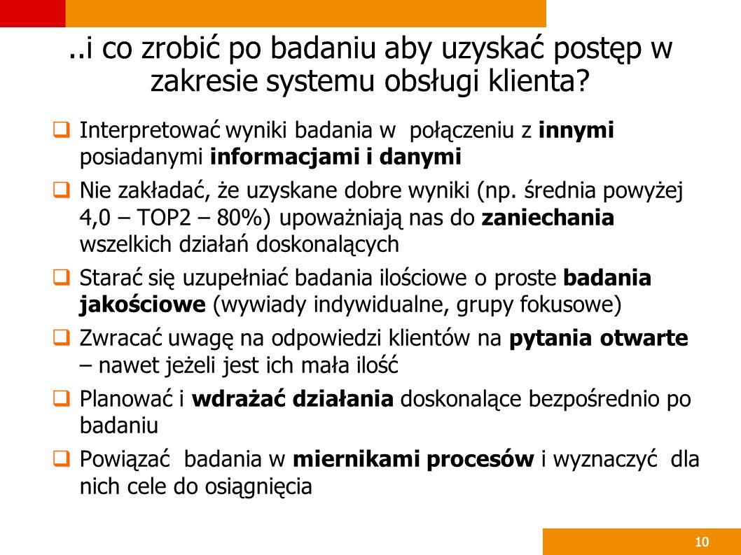 ..i co zrobić po badaniu aby uzyskać postęp w zakresie systemu obsługi klienta