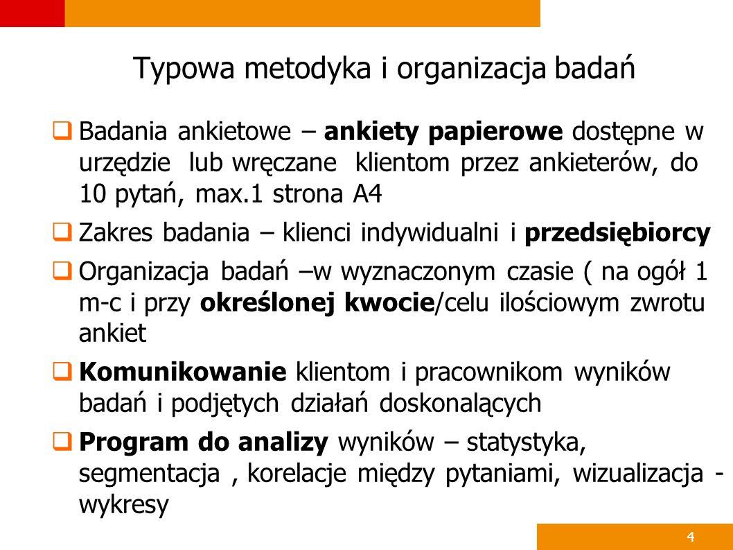 Typowa metodyka i organizacja badań