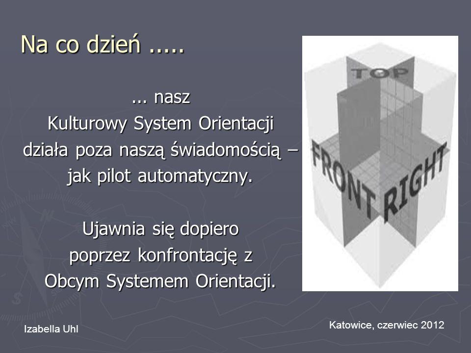 Na co dzień ..... ... nasz Kulturowy System Orientacji