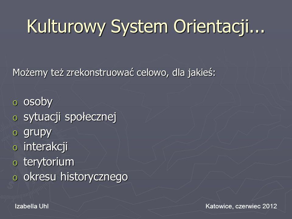 Kulturowy System Orientacji...