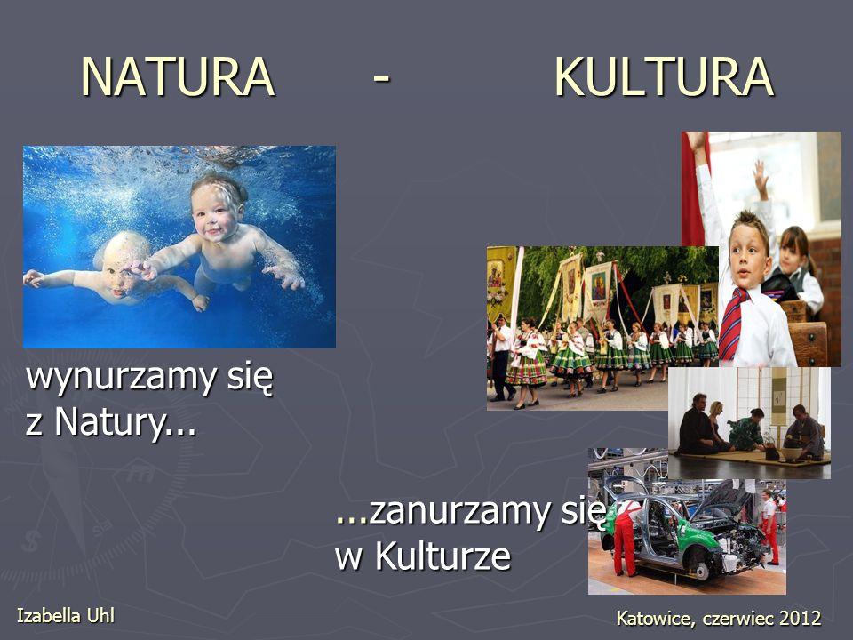 NATURA - KULTURA wynurzamy się z Natury... ...zanurzamy się w Kulturze
