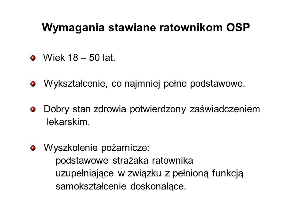 Wymagania stawiane ratownikom OSP