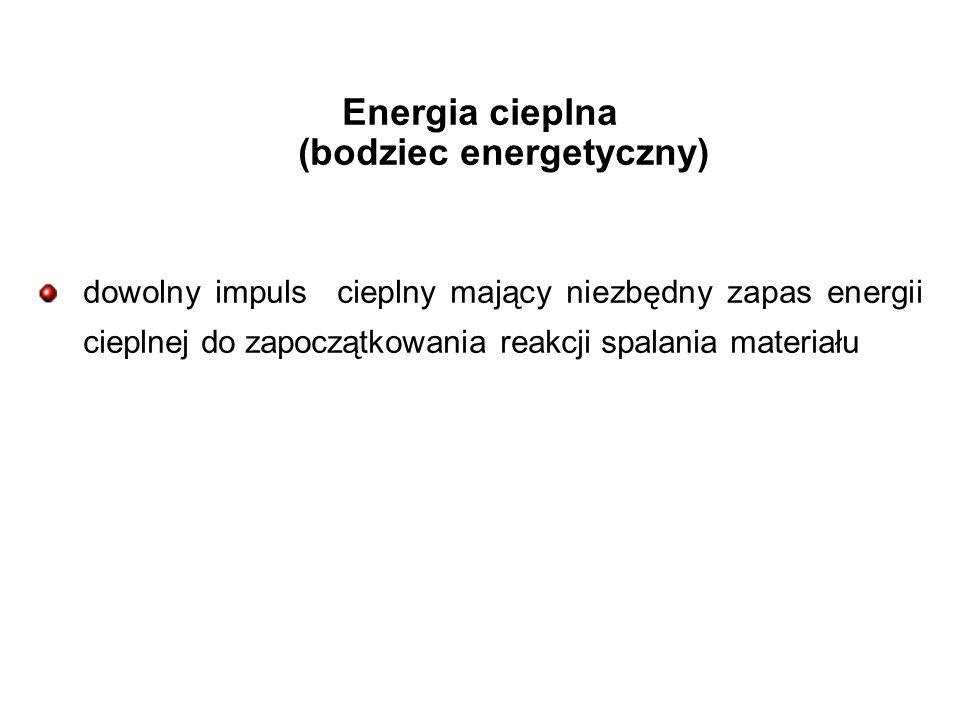 Energia cieplna (bodziec energetyczny)