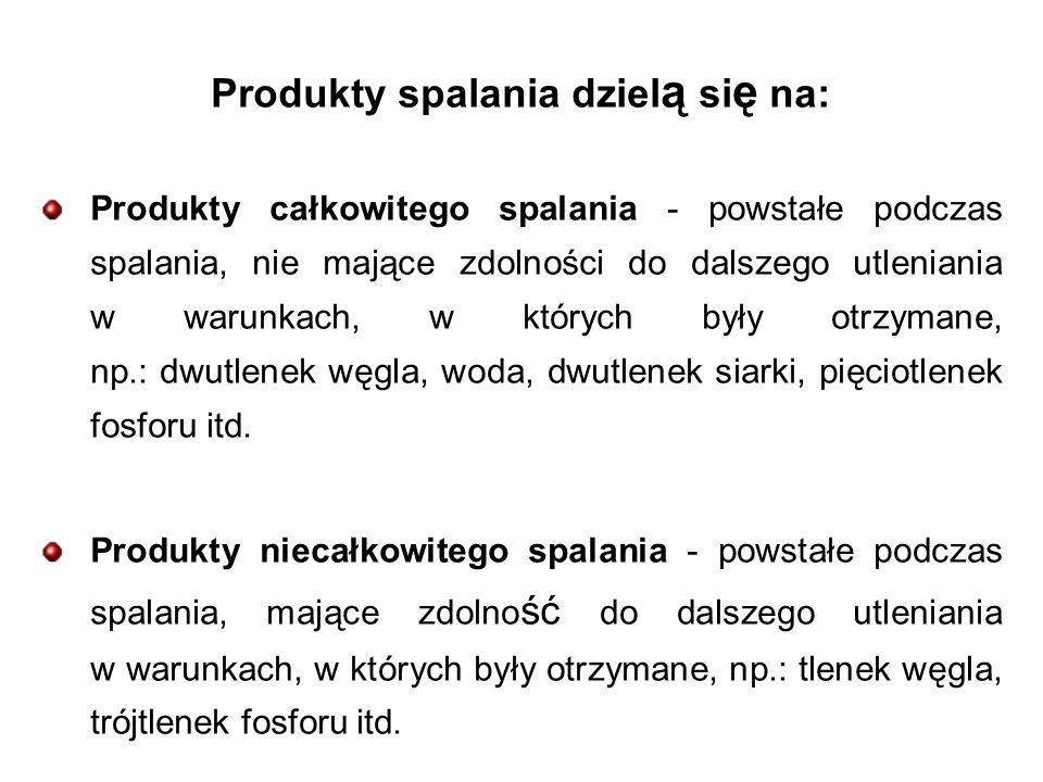 Produkty spalania dzielą się na: