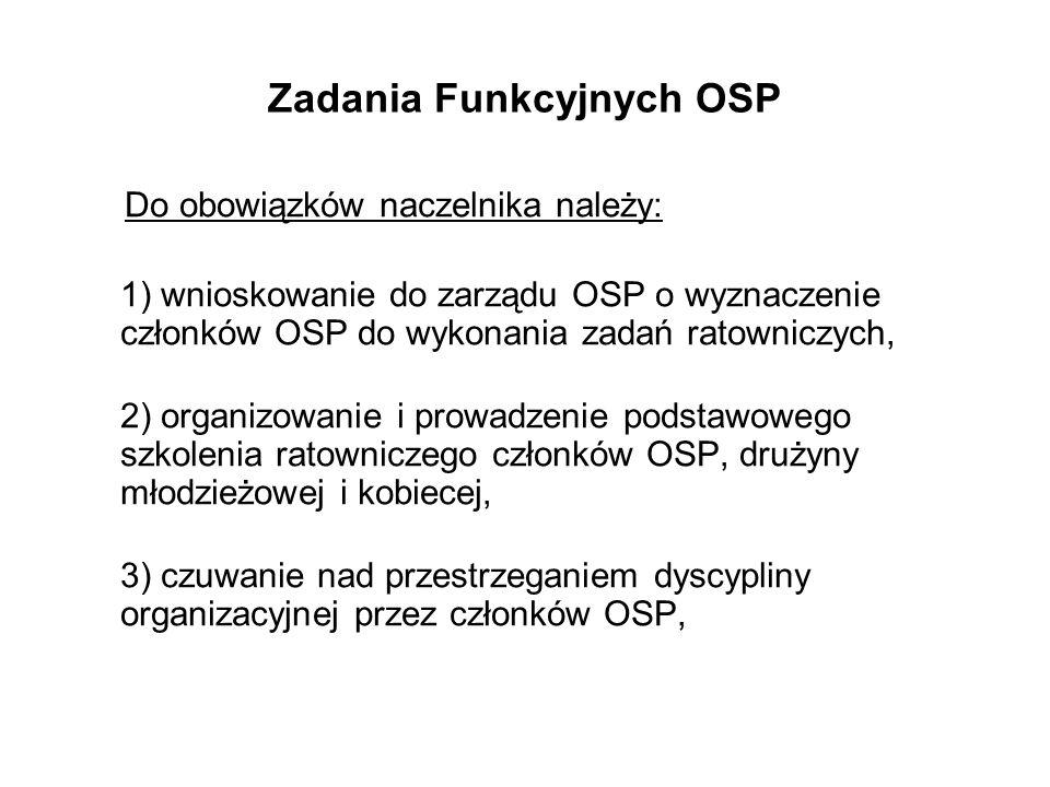 Zadania Funkcyjnych OSP