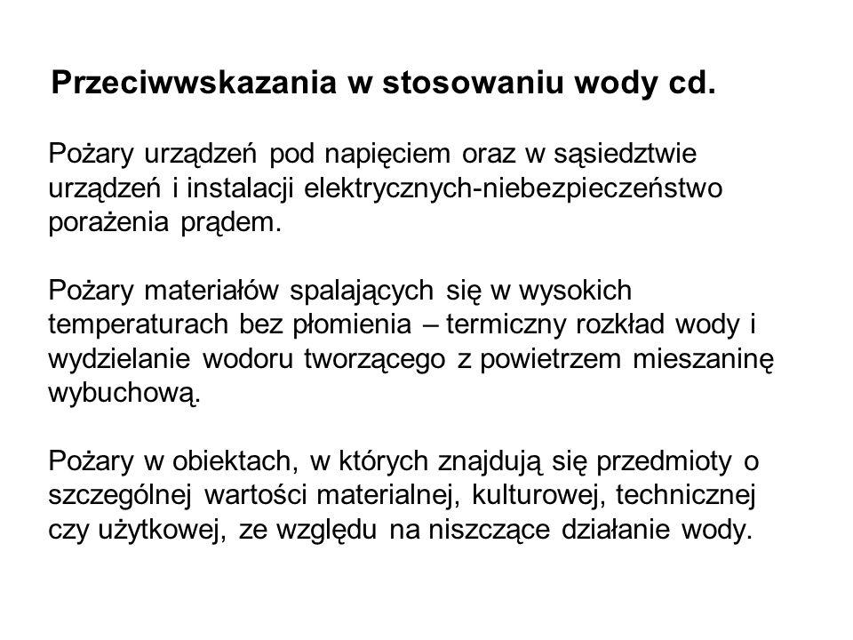 Przeciwwskazania w stosowaniu wody cd