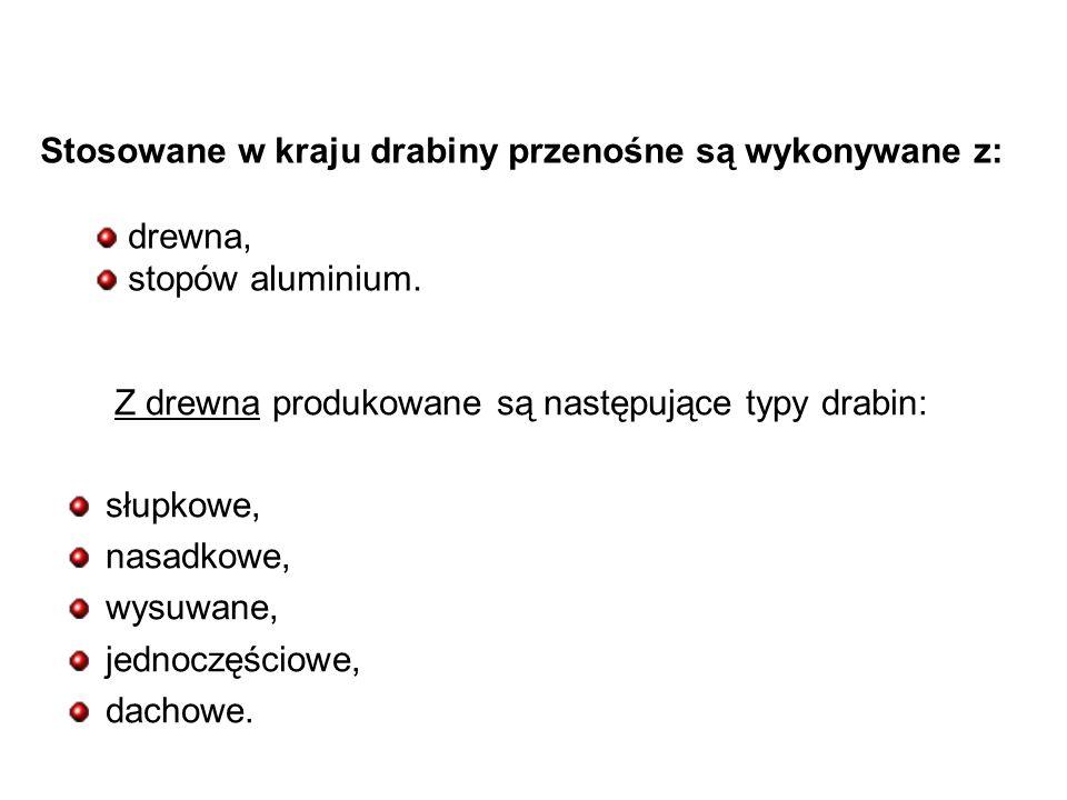 Stosowane w kraju drabiny przenośne są wykonywane z: