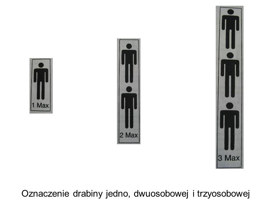 Oznaczenie drabiny jedno, dwuosobowej i trzyosobowej