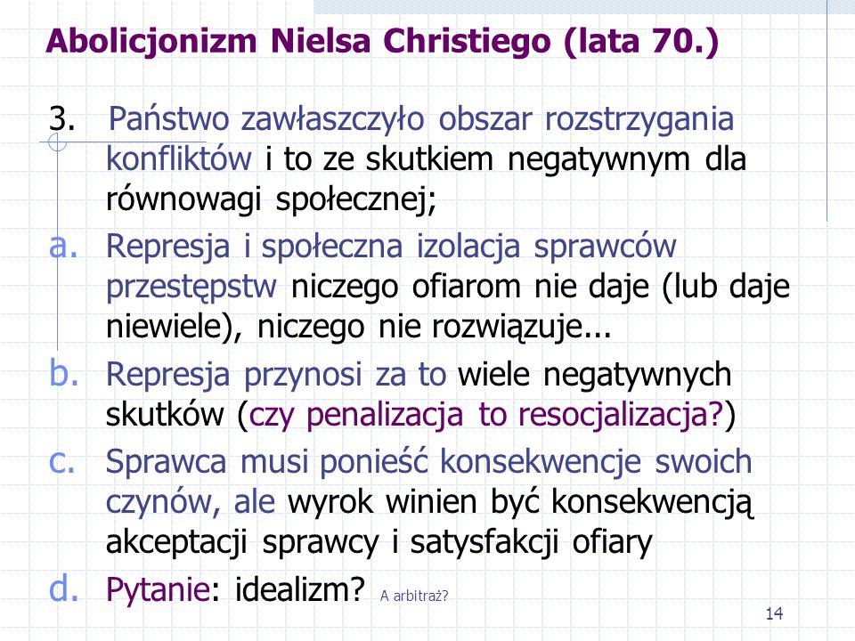 Abolicjonizm Nielsa Christiego (lata 70.)